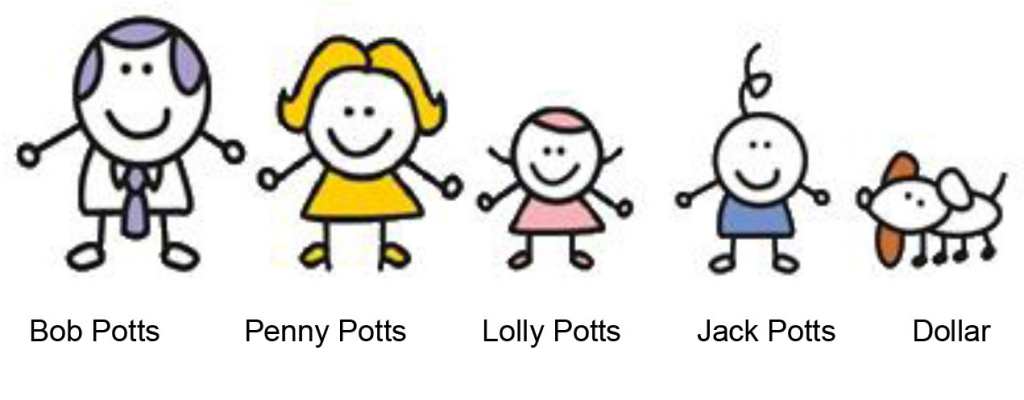 The Pots Family